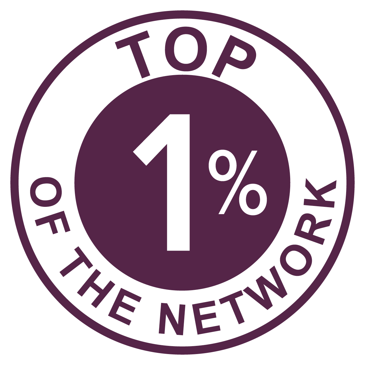 top two percent of the network